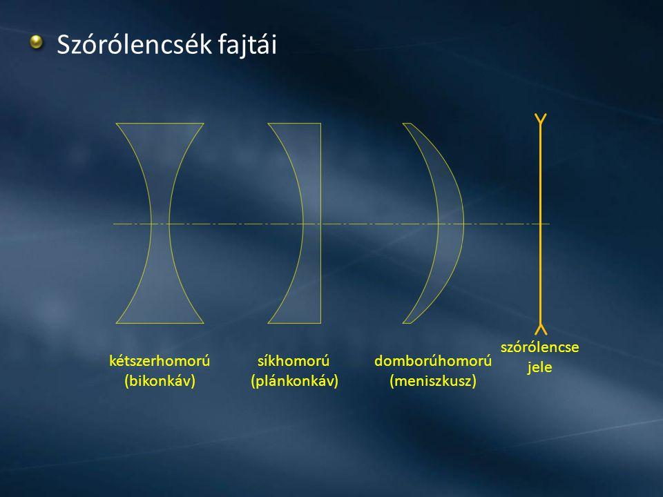 Szórólencsék fajtái kétszerhomorú (bikonkáv) síkhomorú (plánkonkáv) domborúhomorú (meniszkusz) szórólencse jele