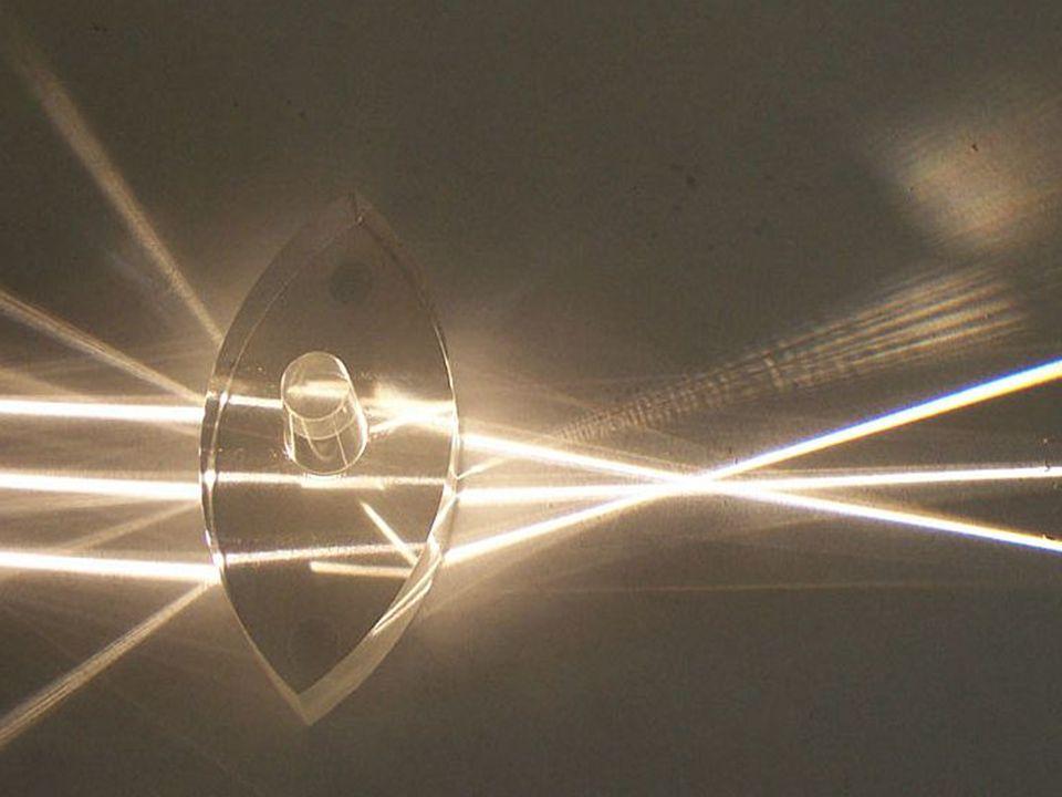 Gyűjtőlencsék fajtái kétszerdomború (bikonvex) síkdomború (plánkonvex) homorúdomború (meniszkusz) gyűjtőlencse jele