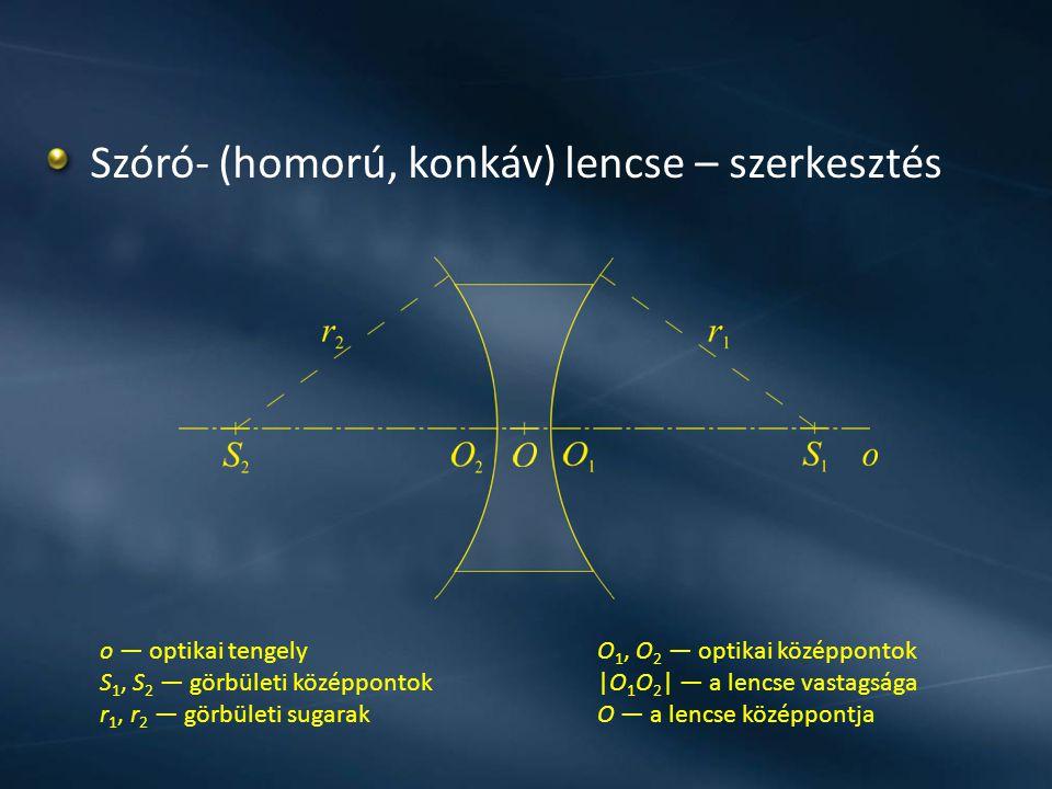 Szóró- (homorú, konkáv) lencse – szerkesztés o — optikai tengely S 1, S 2 — görbületi középpontok r 1, r 2 — görbületi sugarak O 1, O 2 — optikai közé