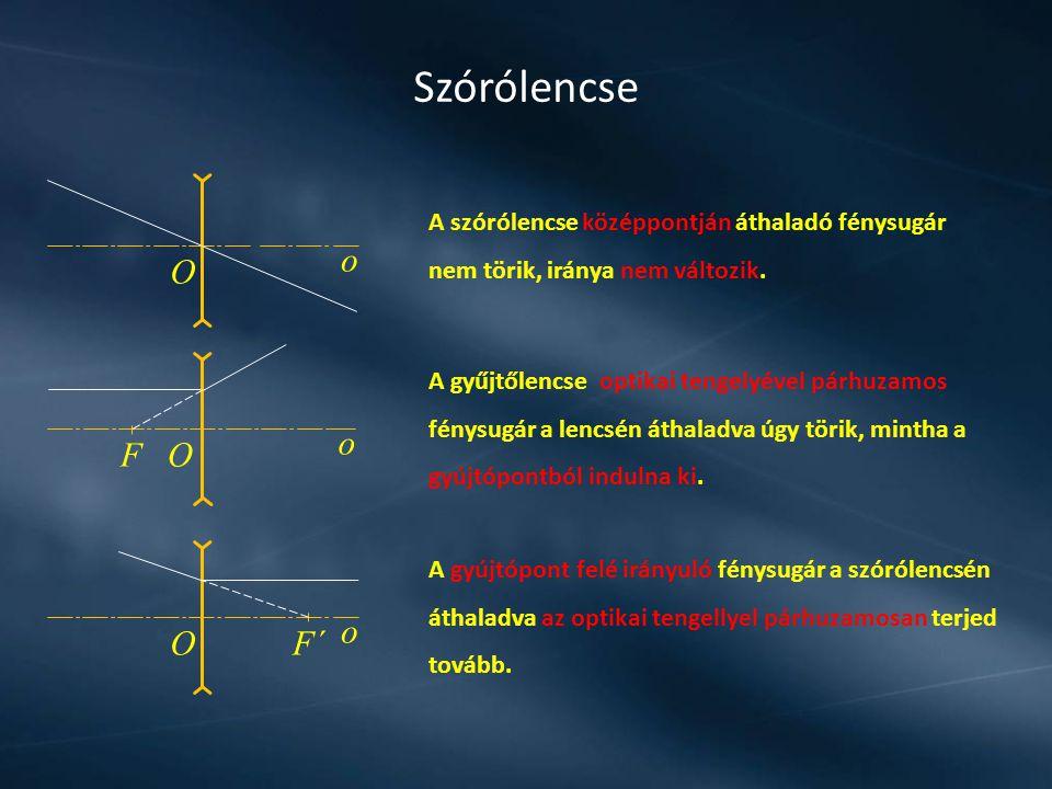 Szórólencse o O o F´O A szórólencse középpontján áthaladó fénysugár nem törik, iránya nem változik. A gyűjtőlencse optikai tengelyével párhuzamos fény