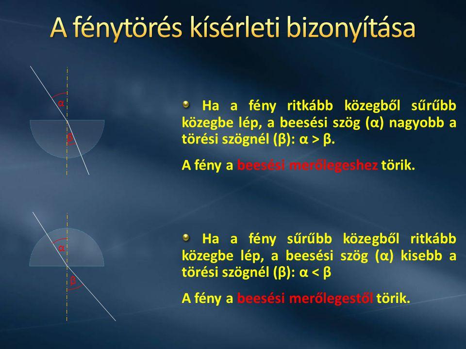 Ha a fény ritkább közegből sűrűbb közegbe lép, a beesési szög (α) nagyobb a törési szögnél (β): α > β. A fény a beesési merőlegeshez törik. α β α β Ha