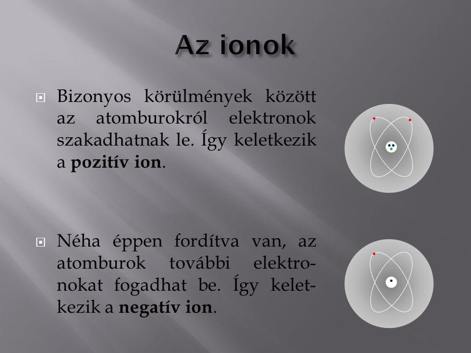  Bizonyos körülmények között az atomburokról elektronok szakadhatnak le. Így keletkezik a pozitív ion.  Néha éppen fordítva van, az atomburok tovább
