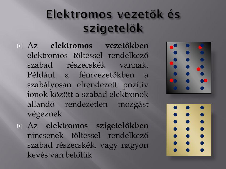  Az elektromos vezetőkben elektromos töltéssel rendelkező szabad részecskék vannak. Például a fémvezetőkben a szabályosan elrendezett pozitív ionok k