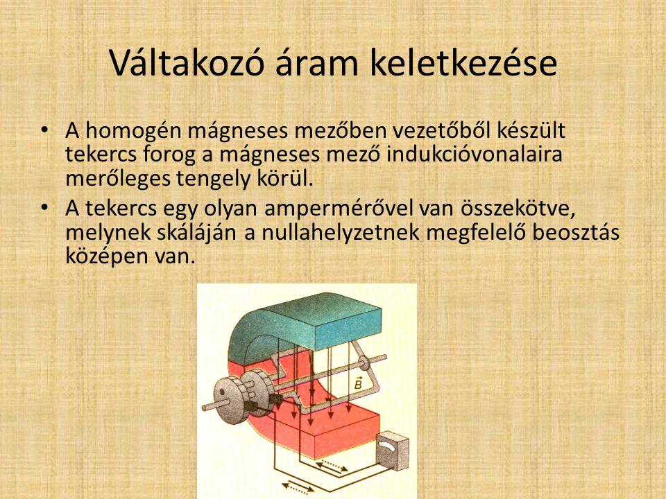 Váltakozó áram keletkezése A homogén mágneses mezőben vezetőből készült tekercs forog a mágneses mező indukcióvonalaira merőleges tengely körül. A tek