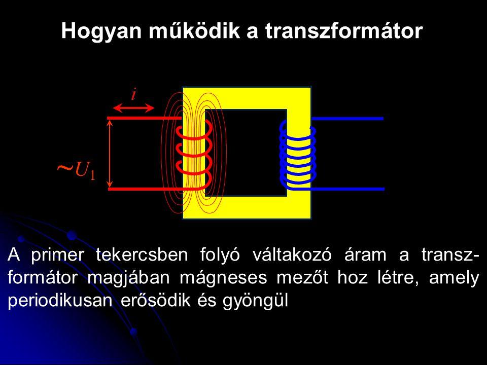 Hogyan működik a transzformátor ~ U 1 A primer tekercsben folyó váltakozó áram a transz- formátor magjában mágneses mezőt hoz létre, amely periodikusa