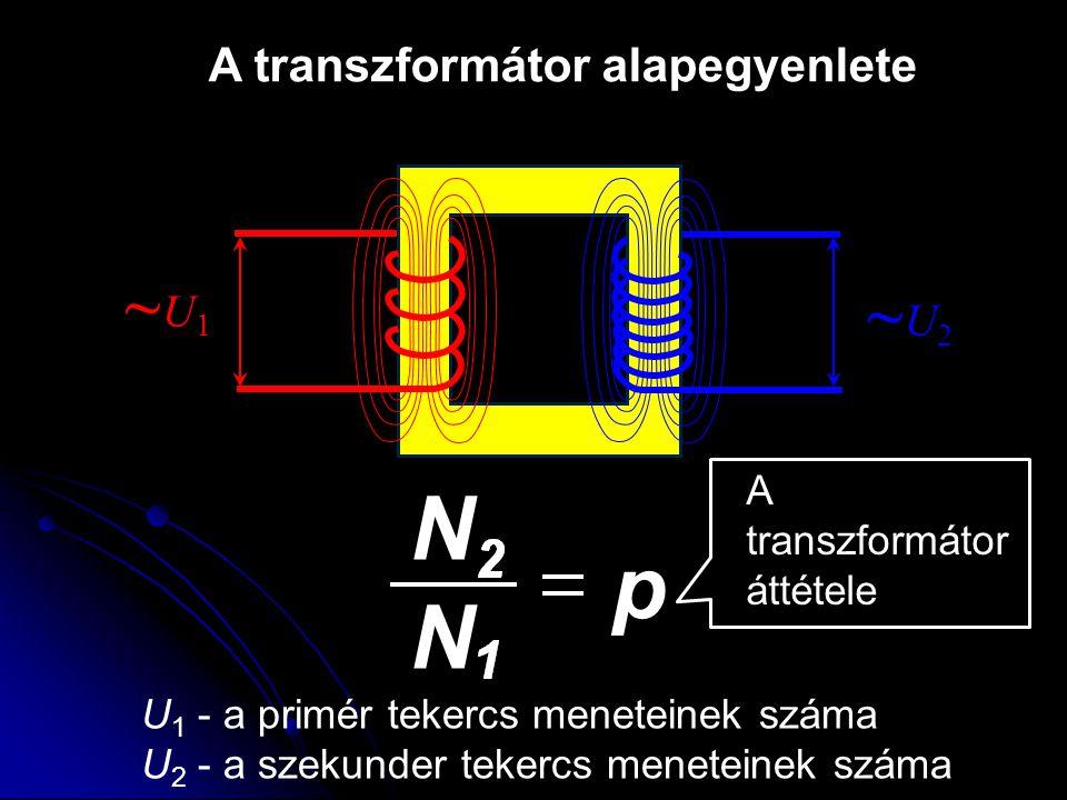 A transzformátor alapegyenlete ~U1~U1 U 1 - a primér tekercs meneteinek száma U 2 - a szekunder tekercs meneteinek száma ~U2~U2 p N N A transzformátor
