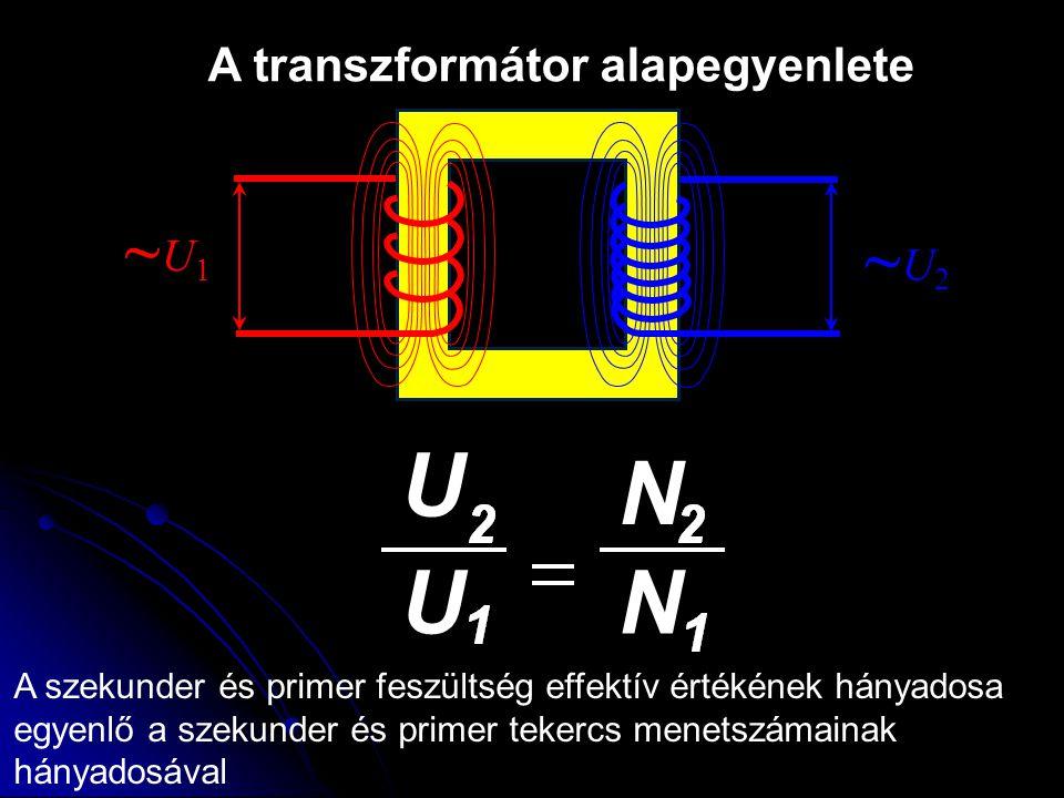 A transzformátor alapegyenlete ~U1~U1 ~U2~U2 A szekunder és primer feszültség effektív értékének hányadosa egyenlő a szekunder és primer tekercs menet