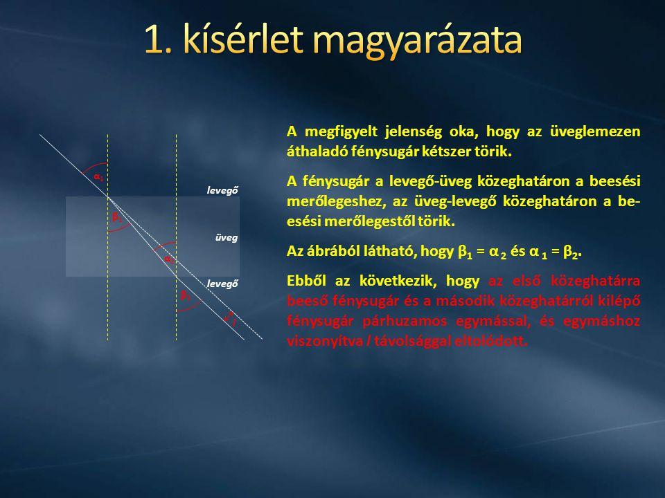 üveg levegő α1α1 β1β1 α2α2 β2β2 l A megfigyelt jelenség oka, hogy az üveglemezen áthaladó fénysugár kétszer törik.