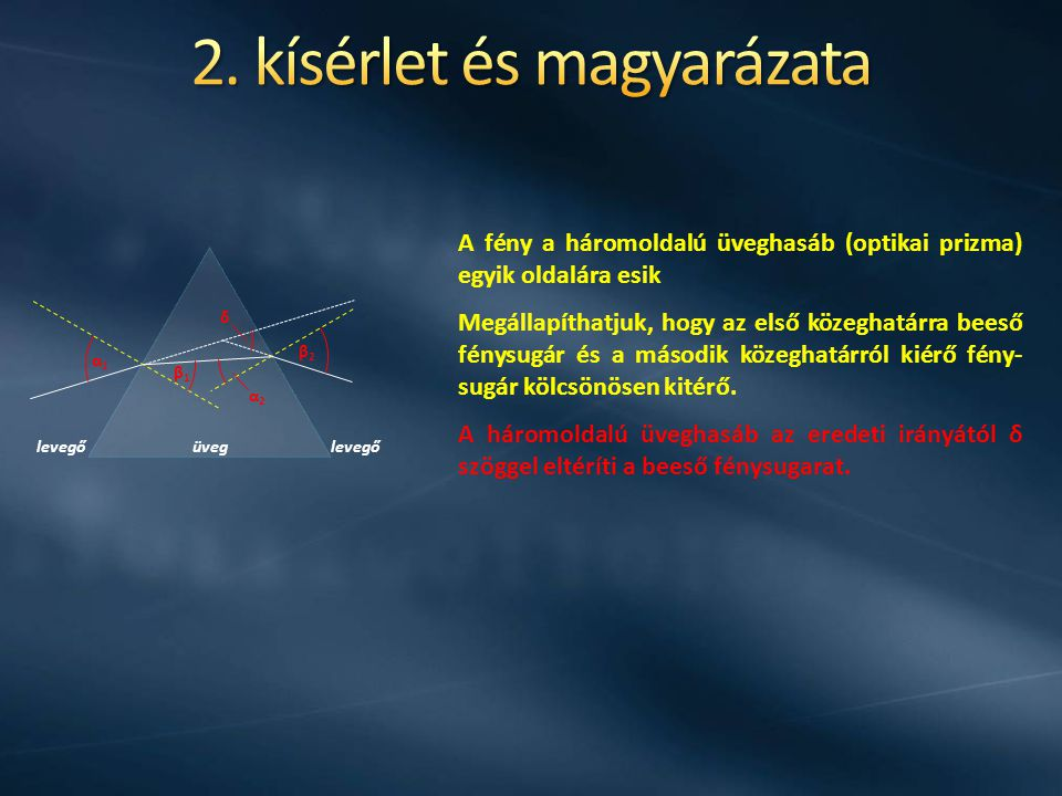 üveglevegő α1α1 β1β1 α2α2 β2β2 A fény a háromoldalú üveghasáb (optikai prizma) egyik oldalára esik Megállapíthatjuk, hogy az első közeghatárra beeső fénysugár és a második közeghatárról kiérő fény- sugár kölcsönösen kitérő.