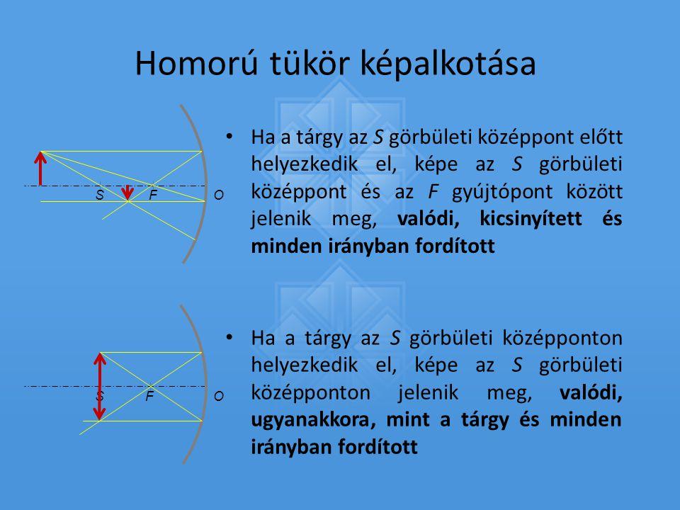 Homorú tükör képalkotása SFO Ha a tárgy az S görbületi középpont és az F gyújtópont között helyezkedik el, képe az S görbületi középpont előtt jelenik meg, valódi, nagyított és minden irányban fordított SFO Ha a tárgy az F gyújtópont után helyezkedik el, képe a tükör mögött jelenik meg, látszólagos, nagyított, és egyenes állású