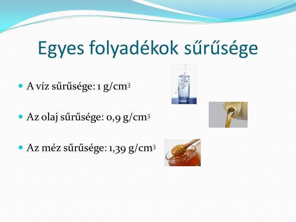 Egyes folyadékok sűrűsége A víz sűrűsége: 1 g/cm 3 Az olaj sűrűsége: 0,9 g/cm 3 Az méz sűrűsége: 1,39 g/cm 3
