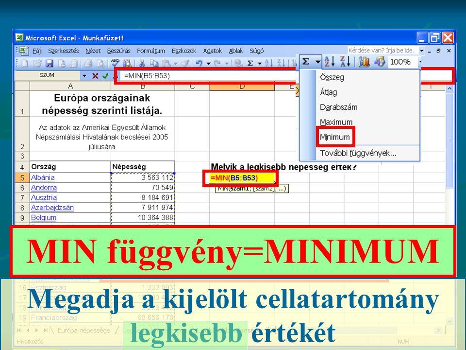 MIN függvény Megadja a kijelölt cellatartomány legkisebb értékét MIN függvény=MINIMUM