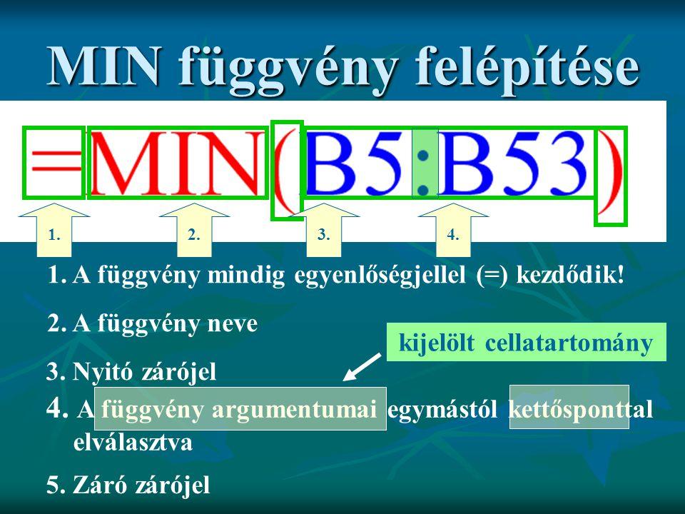 MIN függvény felépítése 1. A függvény mindig egyenlőségjellel (=) kezdődik! 1. 2. A függvény neve 2. 3. Nyitó zárójel 3. 4. A függvény argumentumai eg