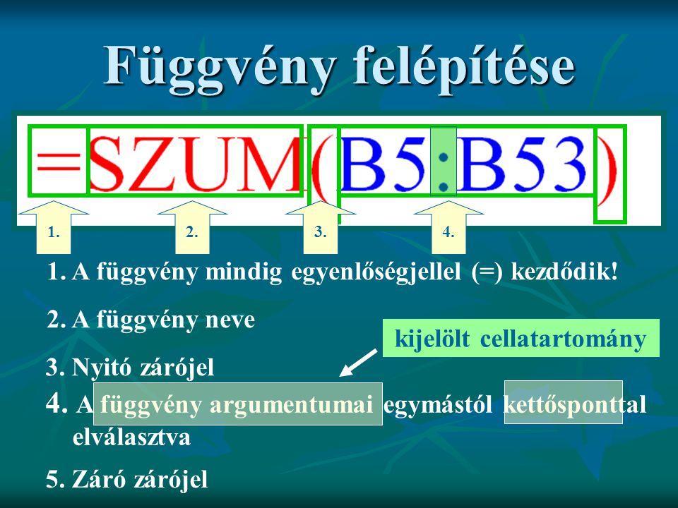 Függvény felépítése 1. A függvény mindig egyenlőségjellel (=) kezdődik! 1. 2. A függvény neve 2. 3. Nyitó zárójel 3. 4. A függvény argumentumai egymás