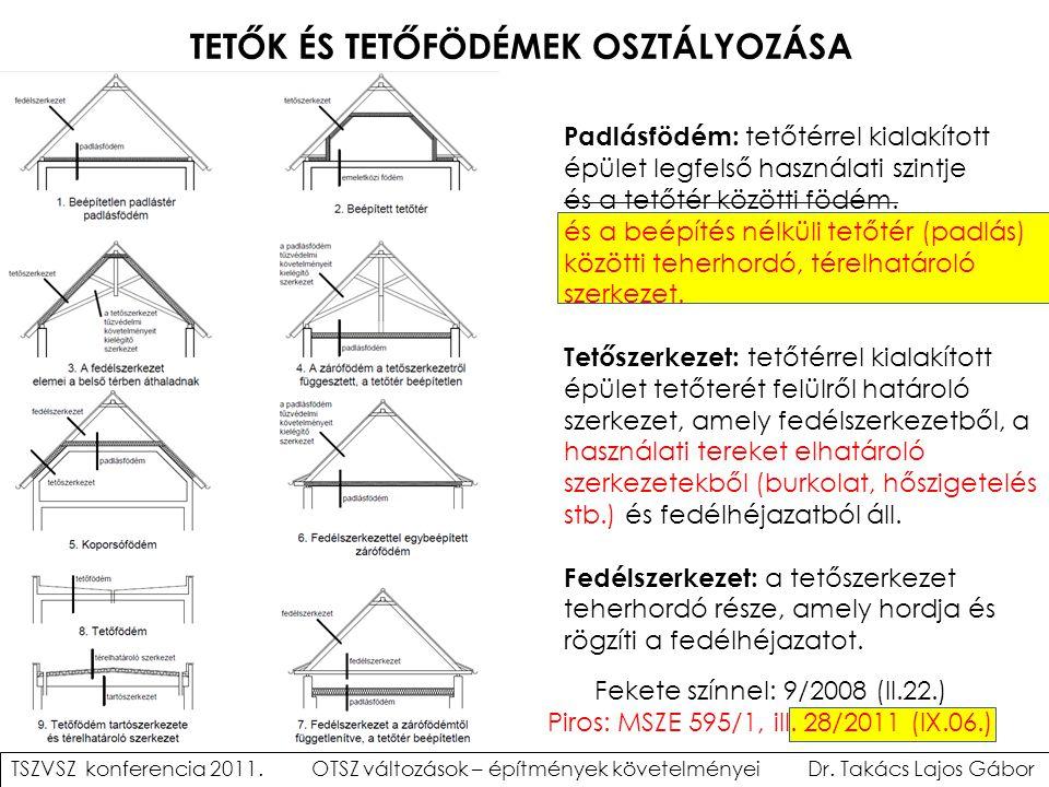 TETŐK ÉS TETŐFÖDÉMEK OSZTÁLYOZÁSA Fekete színnel: 9/2008 (II.22.) Piros: MSZE 595/1, ill. 28/2011 (IX.06.) TSZVSZ konferencia 2011. OTSZ változások –