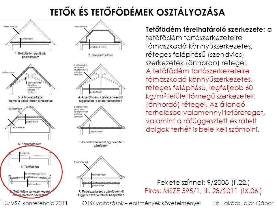 TETŐK ÉS TETŐFÖDÉMEK OSZTÁLYOZÁSA Tetőfödém térelhatároló szerkezete: a tetőfödém tartószerkezeteire támaszkodó könnyűszerkezetes, réteges felépítésű