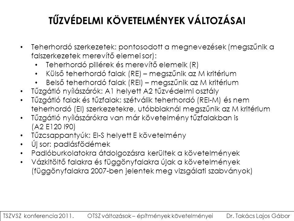 TŰZVÉDELMI KÖVETELMÉNYEK VÁLTOZÁSAI TSZVSZ konferencia 2011. OTSZ változások – építmények követelményei Dr. Takács Lajos Gábor Teherhordó szerkezetek: