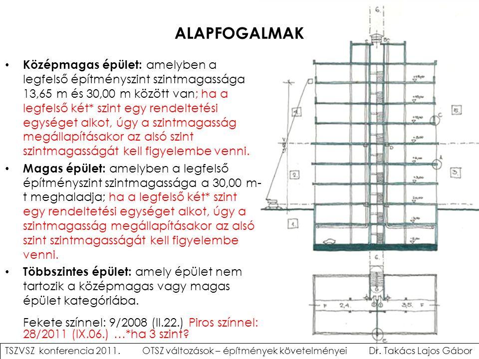 ALAPFOGALMAK Középmagas épület: amelyben a legfelső építményszint szintmagassága 13,65 m és 30,00 m között van; ha a legfelső két* szint egy rendeltet