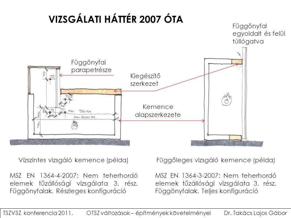 VIZSGÁLATI HÁTTÉR 2007 ÓTA Függőleges vizsgáló kemence (példa) MSZ EN 1364-3-2007: Nem teherhordó elemek tűzállósági vizsgálata 3. rész. Függönyfalak.