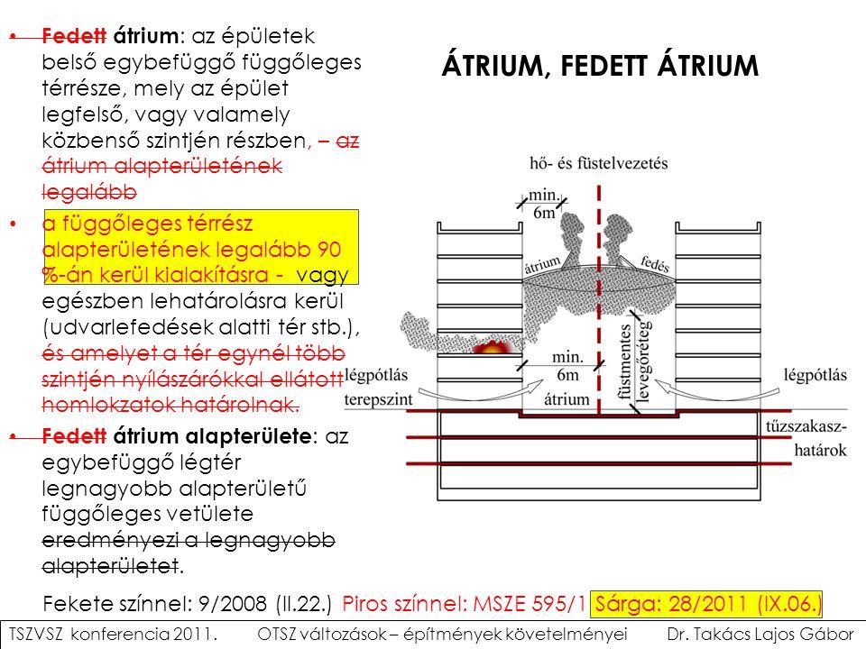 Fedett átrium : az épületek belső egybefüggő függőleges térrésze, mely az épület legfelső, vagy valamely közbenső szintjén részben, – az átrium alapte