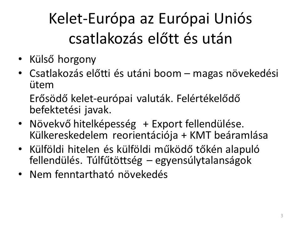 3 Kelet-Európa az Európai Uniós csatlakozás előtt és után Külső horgony Csatlakozás előtti és utáni boom – magas növekedési ütem Erősödő kelet-európai valuták.