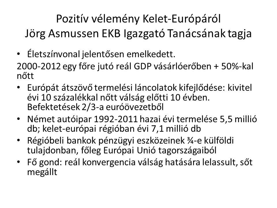 Pozitív vélemény Kelet-Európáról Jörg Asmussen EKB Igazgató Tanácsának tagja Életszínvonal jelentősen emelkedett. 2000-2012 egy főre jutó reál GDP vás