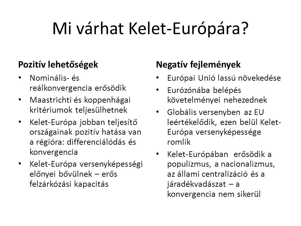 Mi várhat Kelet-Európára? Pozitív lehetőségek Nominális- és reálkonvergencia erősödik Maastrichti és koppenhágai kritériumok teljesülhetnek Kelet-Euró