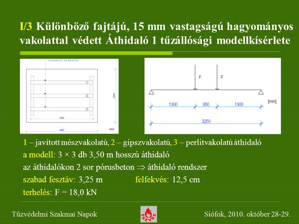 I/3 Különböző fajtájú, 15 mm vastagságú hagyományos vakolattal védett Áthidaló 1 tűzállósági modellkísérlete 1 – javított mészvakolatú, 2 – gipszvakol