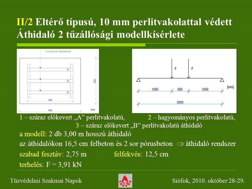 """II/2 Eltérő típusú, 10 mm perlitvakolattal védett Áthidaló 2 tűzállósági modellkísérlete 1 – száraz előkevert """"A"""" perlitvakolatú, 2 – hagyományos perl"""