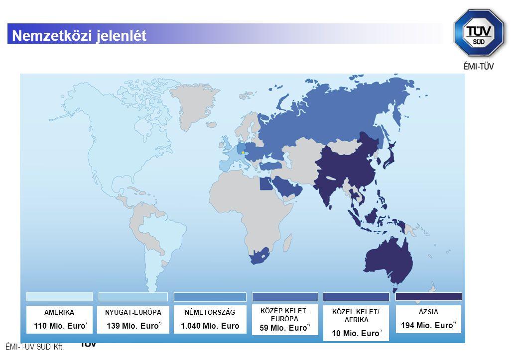 ÉMI-TÜV SÜD Kft.. Nemzetközi jelenlét TÜV SÜD és a leányvállalatok NÉMETORSZÁG 1.040 Mio. Euro NYUGAT-EURÓPA 139 Mio. Euro *) KÖZÉP-KELET- EURÓPA 59 M