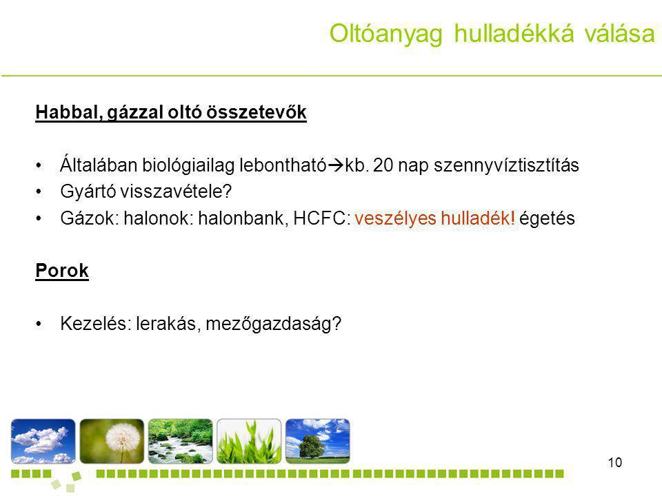 DANDELION Kft.10 Habbal, gázzal oltó összetevők Általában biológiailag lebontható  kb. 20 nap szennyvíztisztítás Gyártó visszavétele? Gázok: halonok: