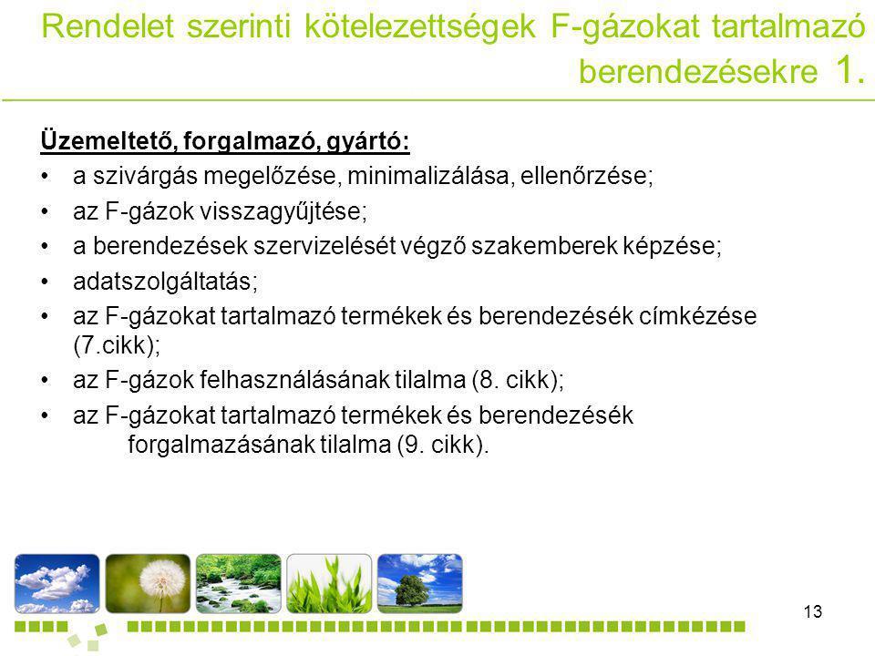 DANDELION Kft.13 Rendelet szerinti kötelezettségek F-gázokat tartalmazó berendezésekre 1. Üzemeltető, forgalmazó, gyártó: a szivárgás megelőzése, mini