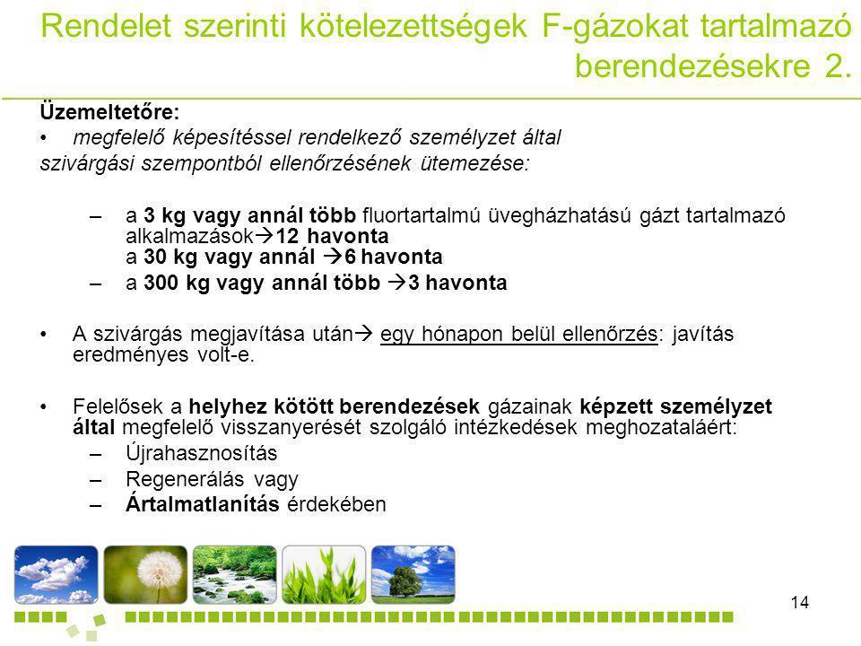 DANDELION Kft.14 Üzemeltetőre: megfelelő képesítéssel rendelkező személyzet által szivárgási szempontból ellenőrzésének ütemezése: –a 3 kg vagy annál