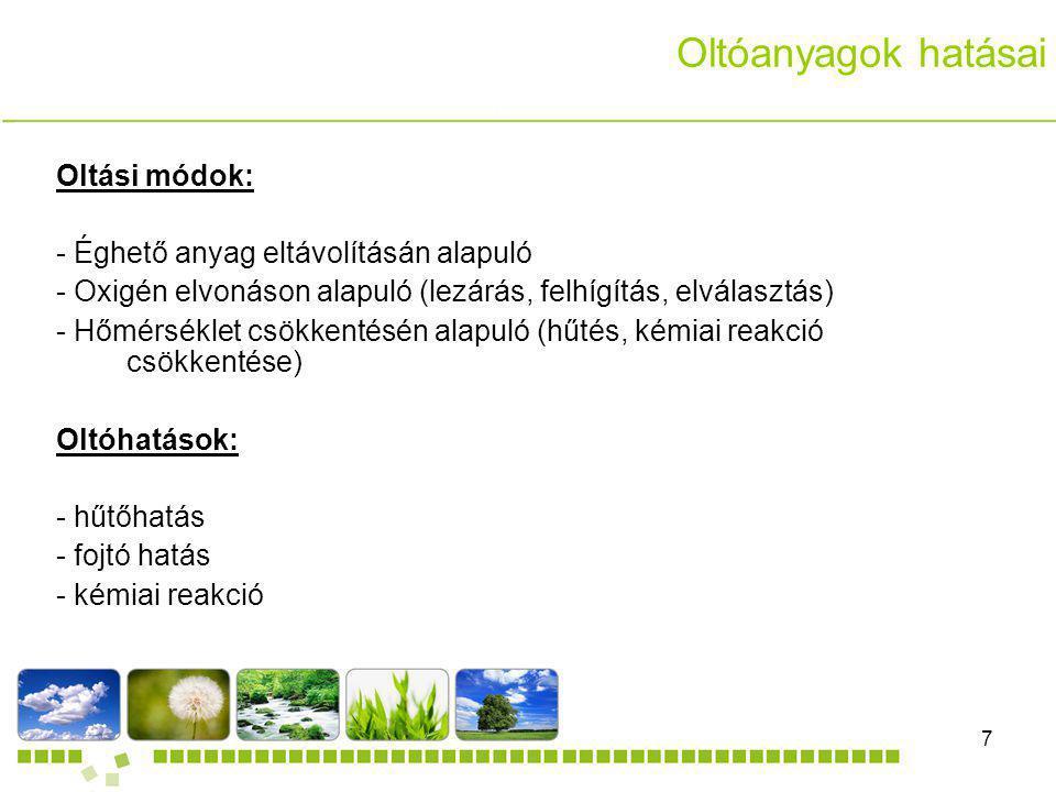 DANDELION Kft.7 Oltási módok: - Éghető anyag eltávolításán alapuló - Oxigén elvonáson alapuló (lezárás, felhígítás, elválasztás) - Hőmérséklet csökken