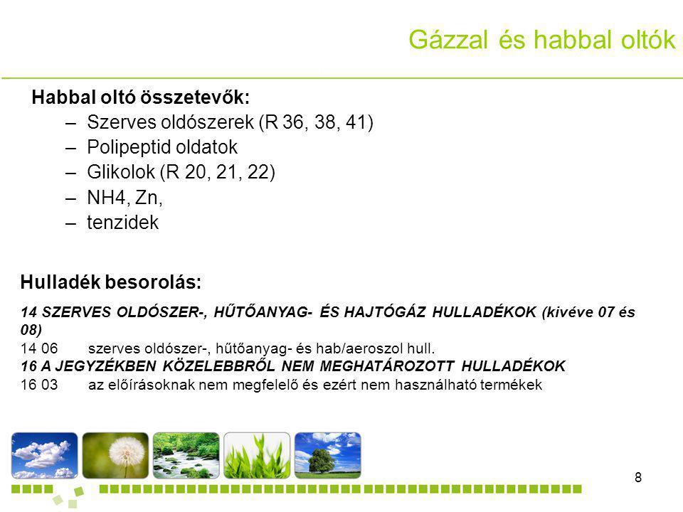 DANDELION Kft.8 Gázzal és habbal oltók Habbal oltó összetevők: –Szerves oldószerek (R 36, 38, 41) –Polipeptid oldatok –Glikolok (R 20, 21, 22) –NH4, Z