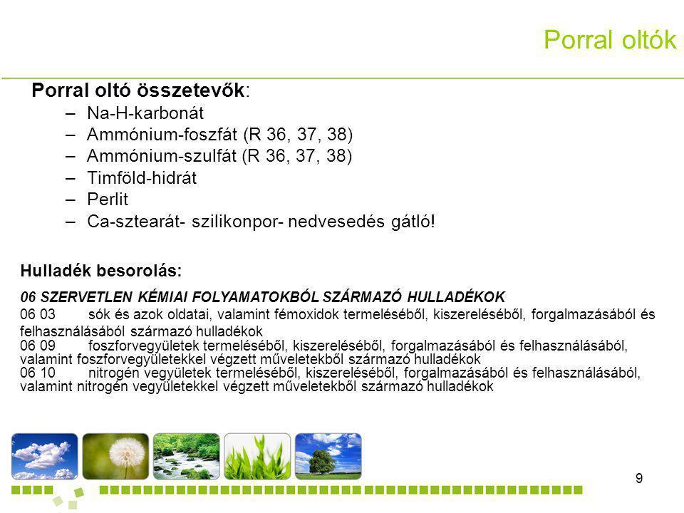 DANDELION Kft.10 Habbal, gázzal oltó összetevők Általában biológiailag lebontható  kb.