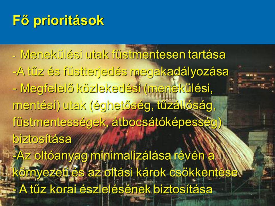 A fő követelmények 1.) Az épületeket tűzvédelmi szempontból a mai biztonsági szintre hozni 2.) A kultúrtörténeti értékek automatikus tűzjelző berendezésekkel való védeleme 3.) Felújításnál a tűzterjedés, a tűzoltás valamint a személyi védelem – a műemléki funkcióval harmonizáló – megoldása 4.) A hő- és füstelvezetés megoldása 5.) Automatikus oltóberendezések beépítésének szorgalmazása a kiemelten védendő környezetben