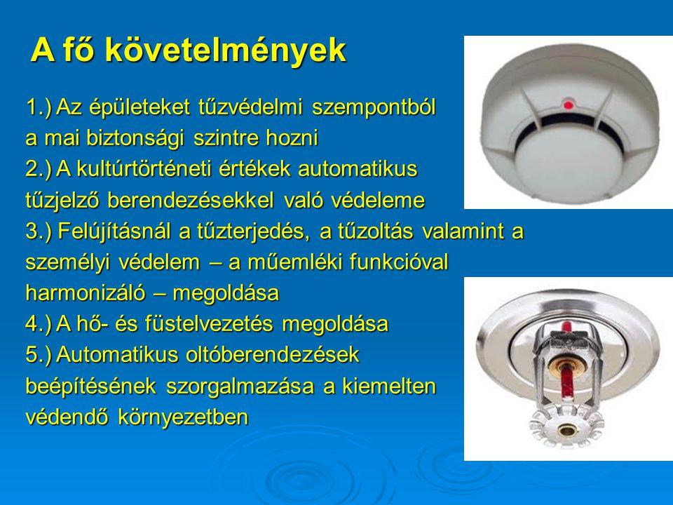 A fő veszélyek - Füst korrozív/mérgező korrozív/mérgező épületszerkezetek, diszítések épületszerkezetek, diszítések berendezési tárgyak (helyhez kötöttek, mozdíthatóak) berendezési tárgyak (helyhez kötöttek, mozdíthatóak) - Hő éghető anyagok éghető anyagok épületszerkezetek állékonysága épületszerkezetek állékonysága - Víz hűtő hatás - kövek hűtő hatás - kövek leázás - freskók leázás - freskók