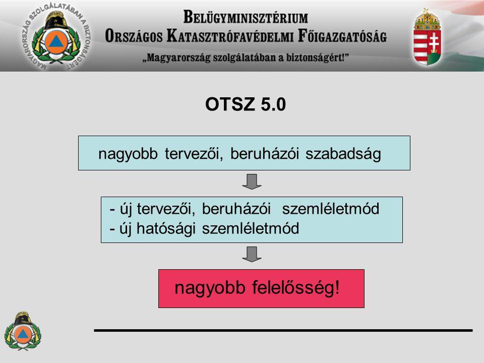 - új tervezői, beruházói szemléletmód - új hatósági szemléletmód OTSZ 5.0 nagyobb felelősség! nagyobb tervezői, beruházói szabadság