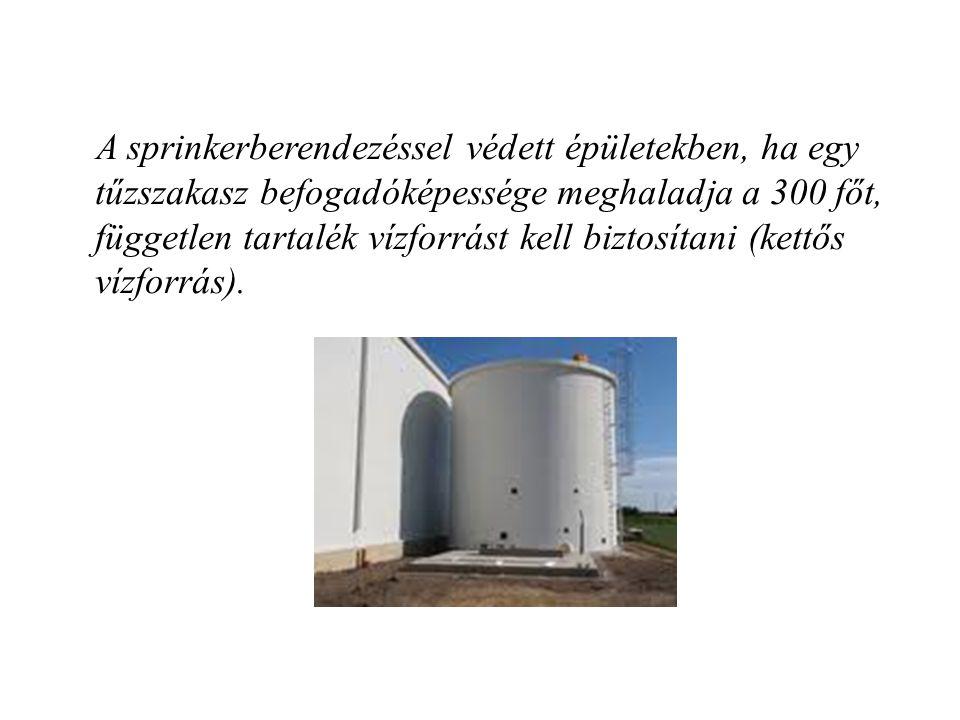 A sprinkerberendezéssel védett épületekben, ha egy tűzszakasz befogadóképessége meghaladja a 300 főt, független tartalék vízforrást kell biztosítani (kettős vízforrás).