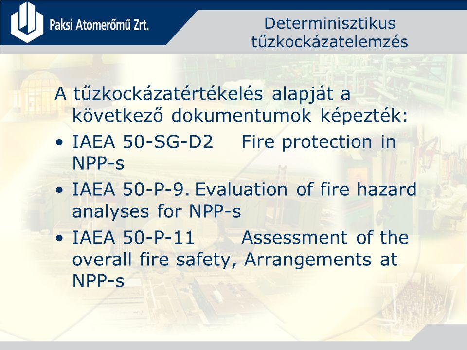 Determinisztikus tűzkockázatelemzés A tűzkockázatértékelés alapját a következő dokumentumok képezték: IAEA 50-SG-D2 Fire protection in NPP-s IAEA 50-P-9.Evaluation of fire hazard analyses for NPP-s IAEA 50-P-11Assessment of the overall fire safety, Arrangements at NPP-s