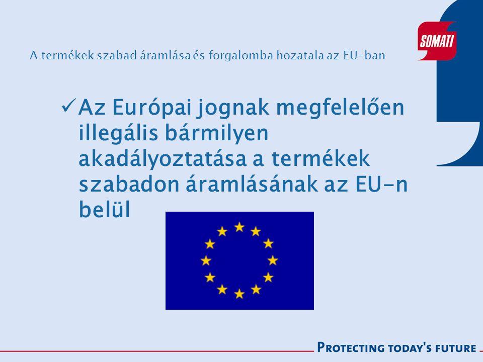 A termékek szabad áramlása és forgalomba hozatala az EU-ban Az Európai jognak megfelelően illegális bármilyen akadályoztatása a termékek szabadon áramlásának az EU-n belül