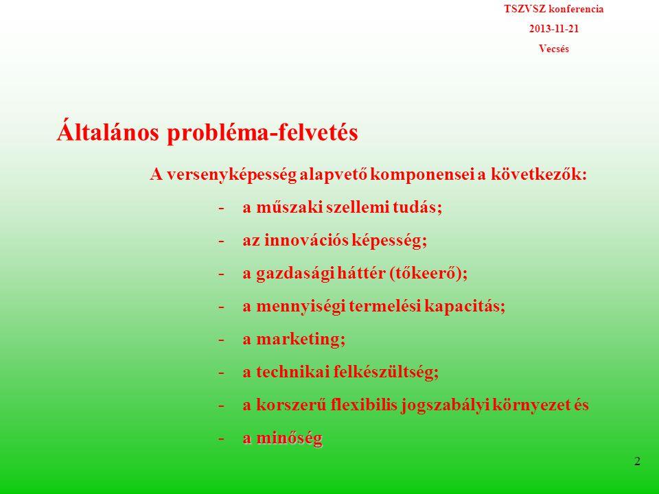 TSZVSZ konferencia 2013-11-21 Vecsés 2 Általános probléma-felvetés A versenyképesség alapvető komponensei a következők: - a műszaki szellemi tudás; - az innovációs képesség; - a gazdasági háttér (tőkeerő); - a mennyiségi termelési kapacitás; - a marketing; - a technikai felkészültség; - a korszerű flexibilis jogszabályi környezet és a minőség - a minőség