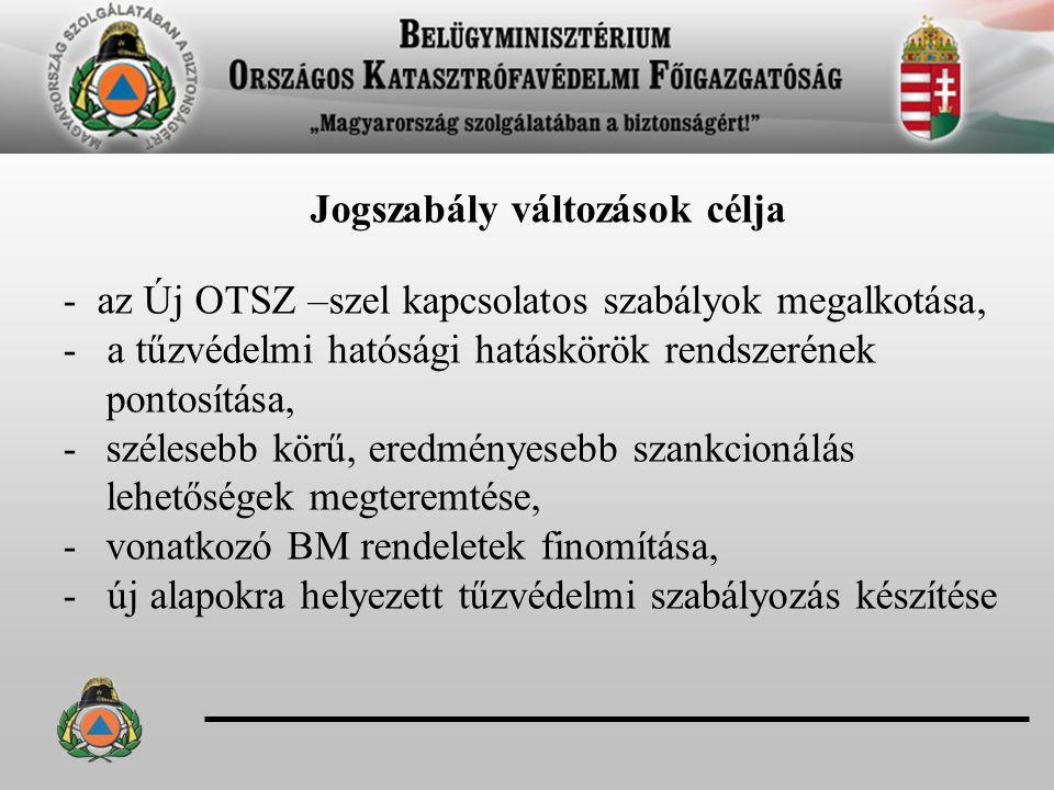 - ÖTE-k tevékenységének szabályai - Új OTSZ és TvMI helye, szerepe - Bizottság (TvMI) Tűzvédelmi tv (1996.