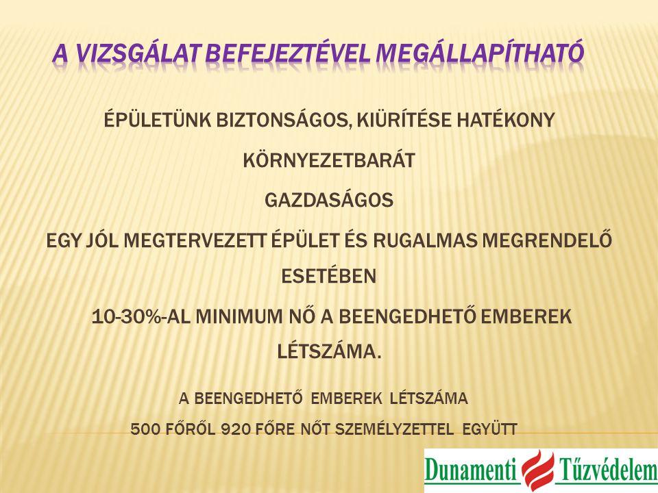 A BEENGEDHETŐ EMBEREK LÉTSZÁMA 500 FŐRŐL 920 FŐRE NŐT SZEMÉLYZETTEL EGYÜTT ÉPÜLETÜNK BIZTONSÁGOS, KIÜRÍTÉSE HATÉKONY KÖRNYEZETBARÁT GAZDASÁGOS EGY JÓL MEGTERVEZETT ÉPÜLET ÉS RUGALMAS MEGRENDELŐ ESETÉBEN 10-30%-AL MINIMUM NŐ A BEENGEDHETŐ EMBEREK LÉTSZÁMA.