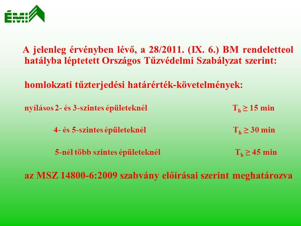 A jelenleg érvényben lévő, a 28/2011. (IX.