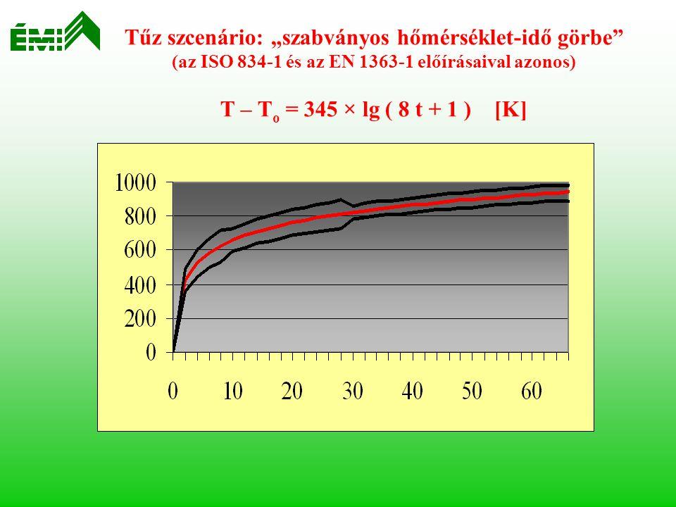 """Tűz szcenário: """"szabványos hőmérséklet-idő görbe (az ISO 834-1 és az EN 1363-1 előírásaival azonos) T – T o = 345 × lg ( 8 t + 1 ) [K]"""