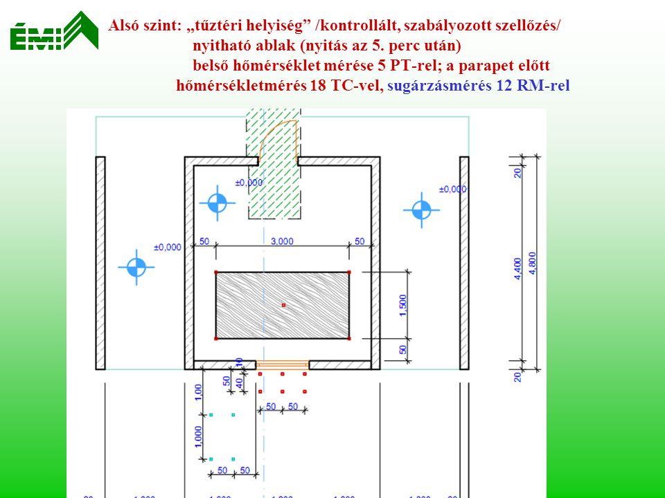 """emeleti szint: """"megfigyelő helyiség (hőmérsékletmérés a nyílás mögött 16 TC-mel, 5 hő- és 5 füstdetektorral )"""