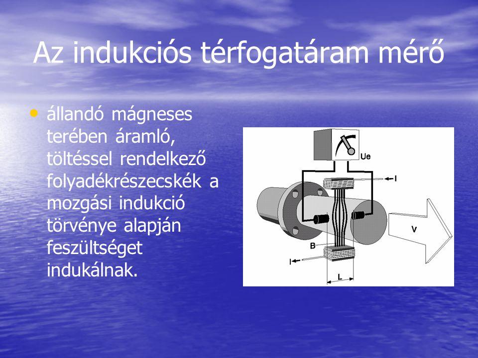 Az indukciós térfogatáram mérő állandó mágneses terében áramló, töltéssel rendelkező folyadékrészecskék a mozgási indukció törvénye alapján feszültség