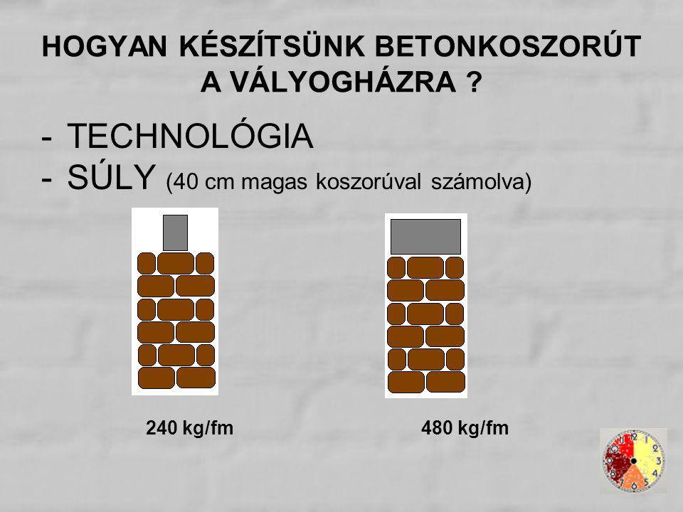 HOGYAN KÉSZÍTSÜNK BETONKOSZORÚT A VÁLYOGHÁZRA ? -TECHNOLÓGIA -SÚLY (40 cm magas koszorúval számolva) 240 kg/fm 480 kg/fm